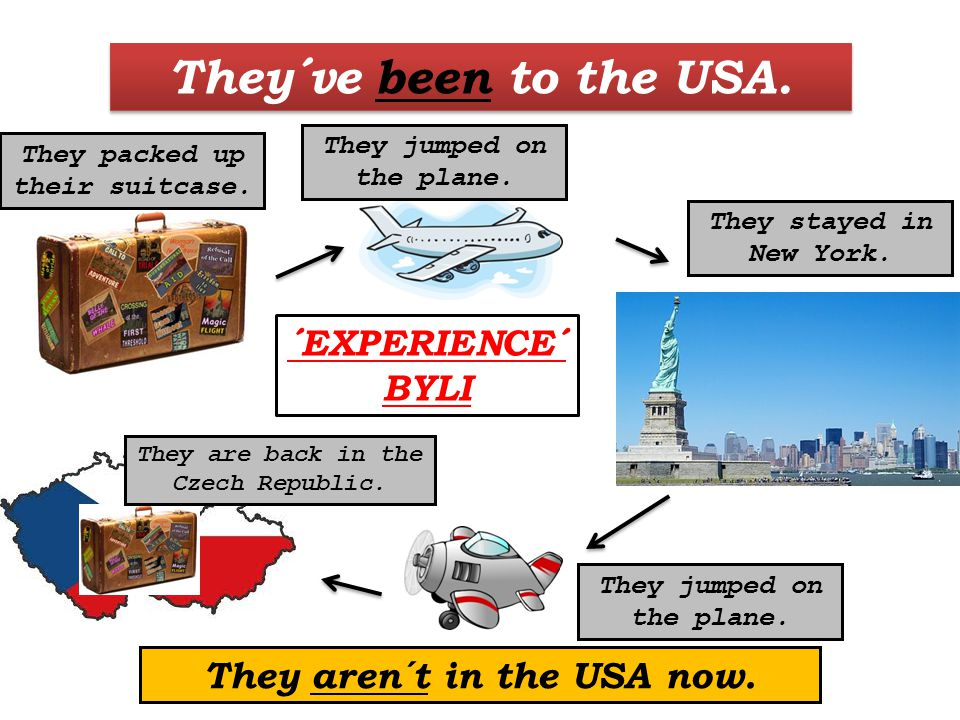 They´ve been to the USA. They aren´t in the USA now. They are back in the Czech Republic. ´EXPERIENCE´ BYLI They packed up their suitcase. They jumped