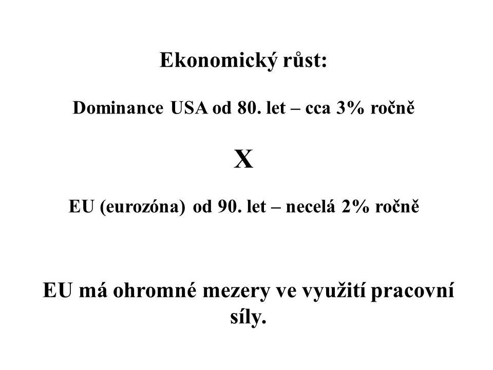 Ekonomický růst: Dominance USA od 80. let – cca 3% ročně X EU (eurozóna) od 90.
