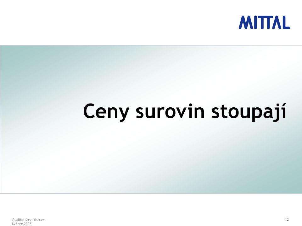 © Mittal Steel Ostrava Květen 2005 12 Ceny surovin stoupají