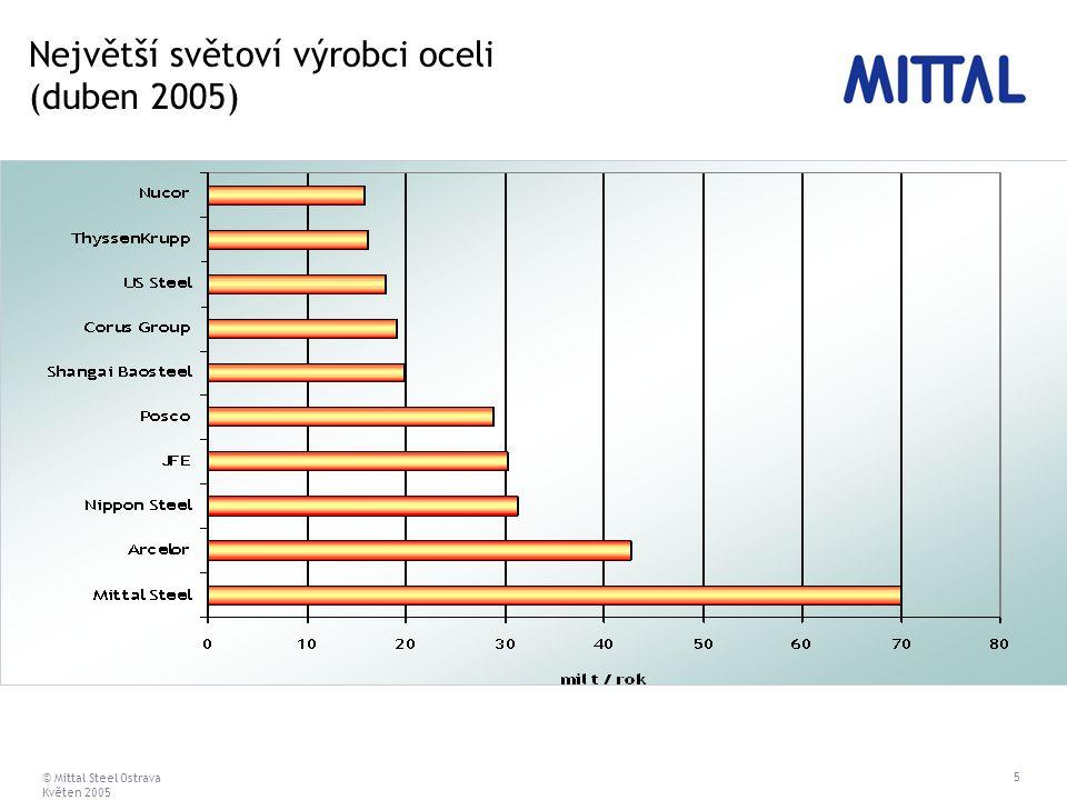 © Mittal Steel Ostrava Květen 2005 5 Největší světoví výrobci oceli (duben 2005)