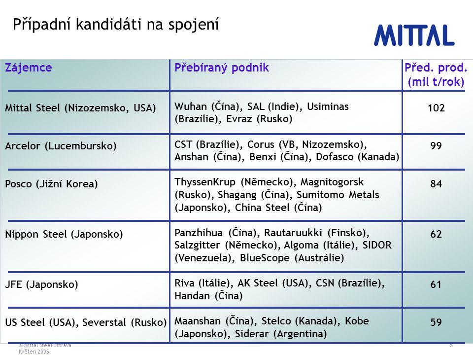 © Mittal Steel Ostrava Květen 2005 6 Případní kandidáti na spojení Zájemce Mittal Steel (Nizozemsko, USA) Arcelor (Lucembursko) Posco (Jižní Korea) Ni