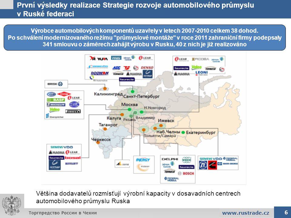 6 První výsledky realizace Strategie rozvoje automobilového průmyslu v Ruské federaci www.rustrade.cz Většina dodavatelů rozmísťují výrobní kapacity v