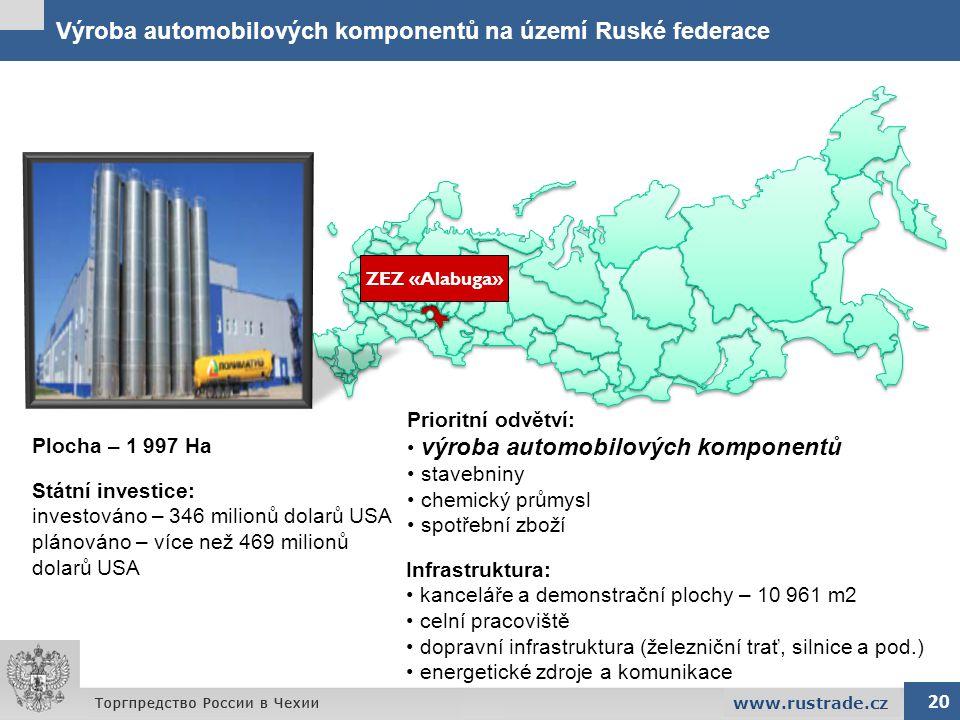 Výroba automobilových komponentů na území Ruské federace 20 www.rustrade.cz Prioritní odvětví: výroba automobilových komponentů stavebniny chemický pr