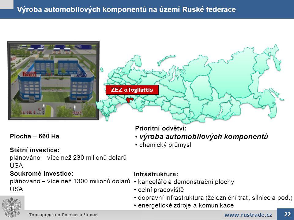 Výroba automobilových komponentů na území Ruské federace 22 www.rustrade.cz Prioritní odvětví: výroba automobilových komponentů chemický průmysl Státn