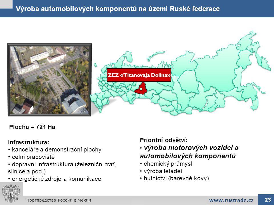 Výroba automobilových komponentů na území Ruské federace 23 www.rustrade.cz Prioritní odvětví: výroba motorových vozidel a automobilových komponentů c