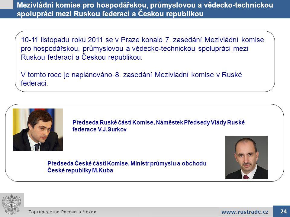 Mezivládní komise pro hospodářskou, průmyslovou a vědecko-technickou spolupráci mezi Ruskou federací a Českou republikou 24 www.rustrade.cz Předseda R