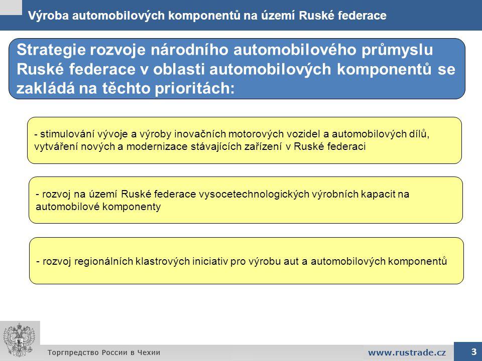 Současná mapa výroby automobilů a automobilových komponentů na území Ruské federace 4 www.rustrade.cz základní typy výrobců automobilů (OEM) : základní typy výrobců automobilových komponentů (OES) : Tradiční ruské výrobce ( AvtoVAZ , a.s., podniky skupiny GAZ , KAMAZ , a.s., ZIL , a.s., atd.) ruské montážní závody ( IŽ-Auto , a.s., TagAZ , s.r.o., skupina podniků Sollers , atd.
