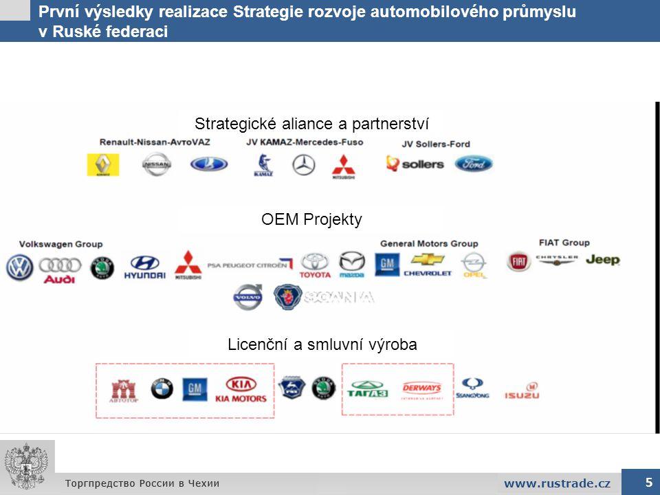 První výsledky realizace Strategie rozvoje automobilového průmyslu v Ruské federaci 5 www.rustrade.cz Strategické aliance a partnerství OEM Projekty L