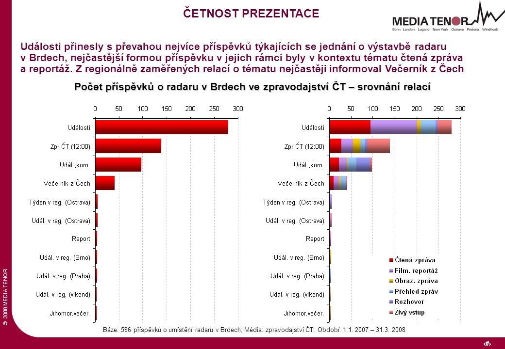 © 2008 MEDIA TENOR 10 Počet příspěvků o radaru v Brdech ve zpravodajství ČT – srovnání relací Báze: 586 příspěvků o umístění radaru v Brdech; Média: zpravodajství ČT; Období: 1.1.