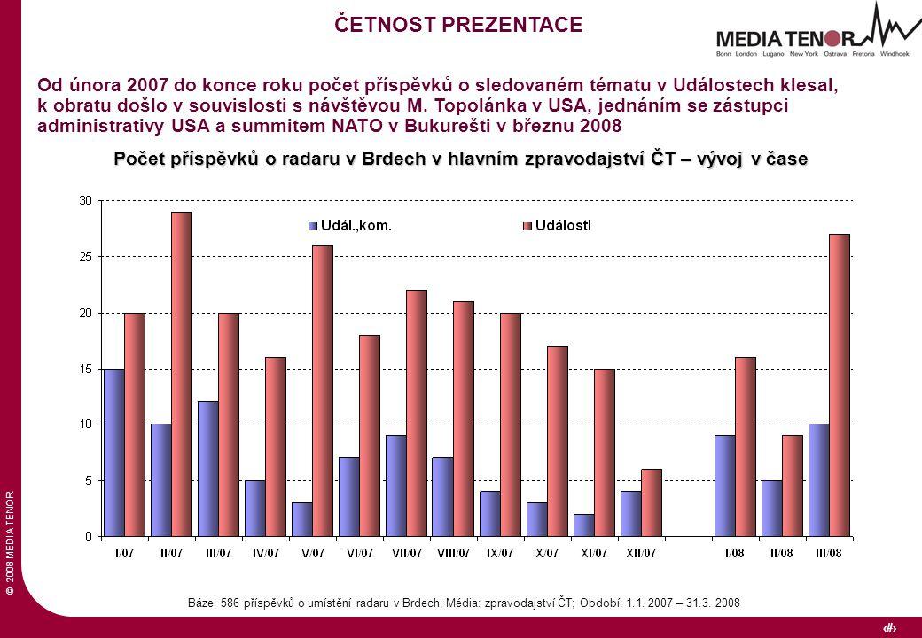 © 2008 MEDIA TENOR 11 Počet příspěvků o radaru v Brdech v hlavním zpravodajství ČT – vývoj v čase Báze: 586 příspěvků o umístění radaru v Brdech; Médi