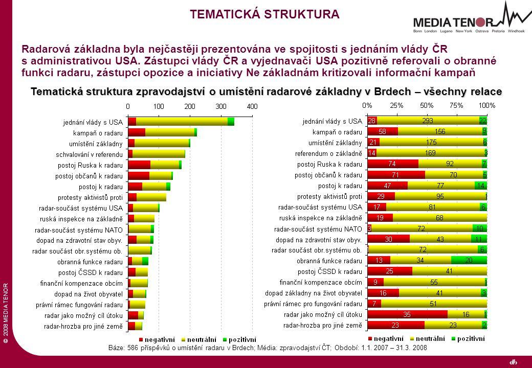 © 2008 MEDIA TENOR 14 Tematická struktura zpravodajství o umístění radarové základny v Brdech – všechny relace Báze: 586 příspěvků o umístění radaru v Brdech; Média: zpravodajství ČT; Období: 1.1.