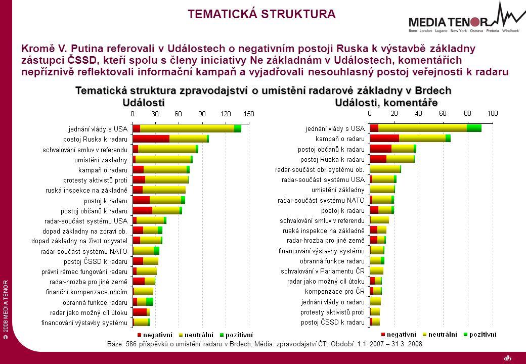 © 2008 MEDIA TENOR 15 Tematická struktura zpravodajství o umístění radarové základny v Brdech Báze: 586 příspěvků o umístění radaru v Brdech; Média: zpravodajství ČT; Období: 1.1.
