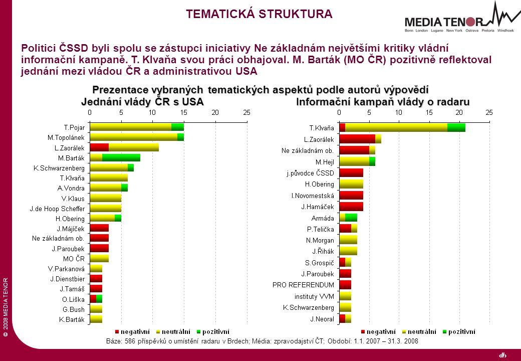 © 2008 MEDIA TENOR 17 Prezentace vybraných tematických aspektů podle autorů výpovědí Báze: 586 příspěvků o umístění radaru v Brdech; Média: zpravodajství ČT; Období: 1.1.