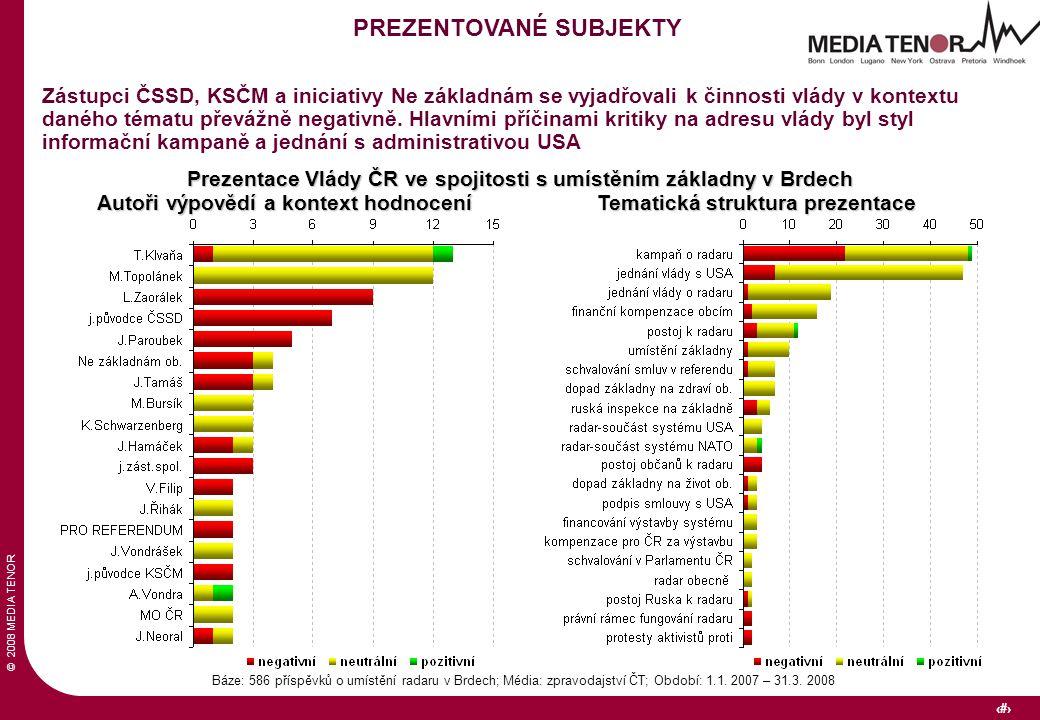 © 2008 MEDIA TENOR 21 Báze: 586 příspěvků o umístění radaru v Brdech; Média: zpravodajství ČT; Období: 1.1. 2007 – 31.3. 2008 PREZENTOVANÉ SUBJEKTY Zá
