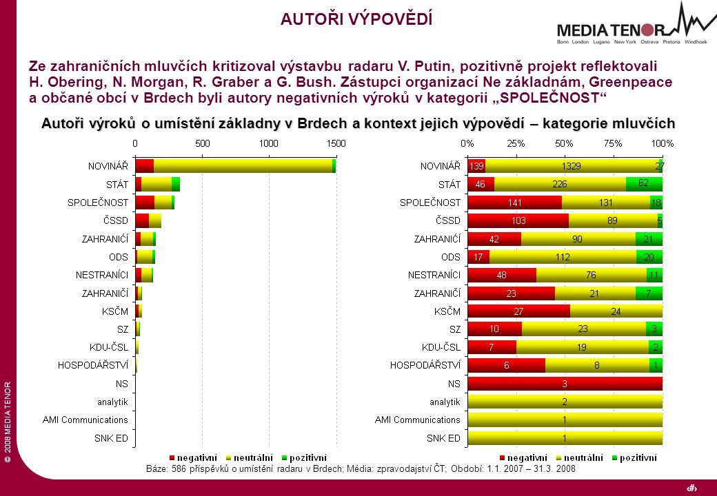 © 2008 MEDIA TENOR 25 Báze: 586 příspěvků o umístění radaru v Brdech; Média: zpravodajství ČT; Období: 1.1.