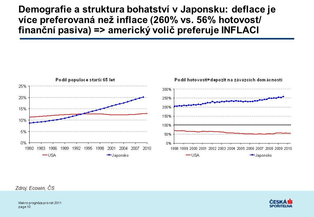Makro prognóza pro rok 2011 page 10 Demografie a struktura bohatství v Japonsku: deflace je více preferovaná než inflace (260% vs.
