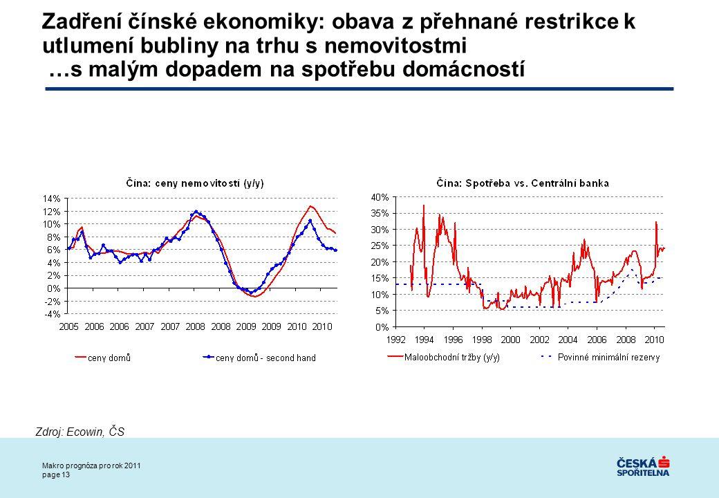 Makro prognóza pro rok 2011 page 13 Zadření čínské ekonomiky: obava z přehnané restrikce k utlumení bubliny na trhu s nemovitostmi …s malým dopadem na spotřebu domácností Zdroj: Ecowin, ČS