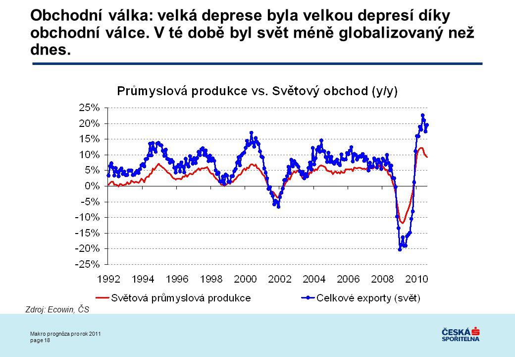 Makro prognóza pro rok 2011 page 18 Obchodní válka: velká deprese byla velkou depresí díky obchodní válce.