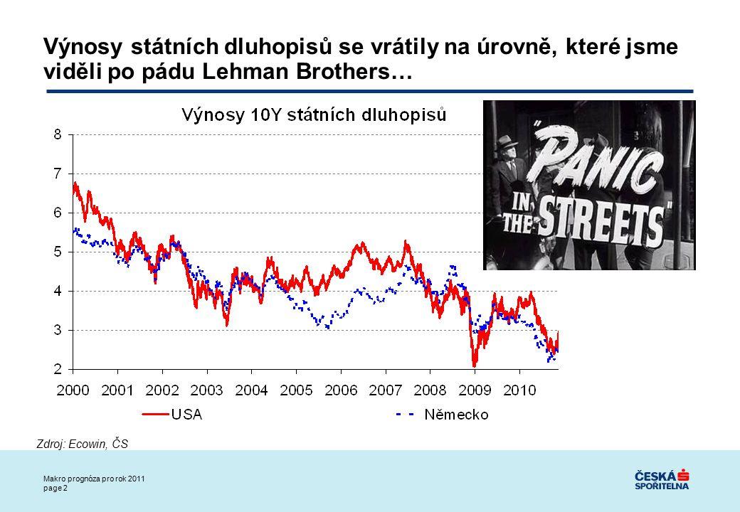 Makro prognóza pro rok 2011 page 2 Výnosy státních dluhopisů se vrátily na úrovně, které jsme viděli po pádu Lehman Brothers… Zdroj: Ecowin, ČS