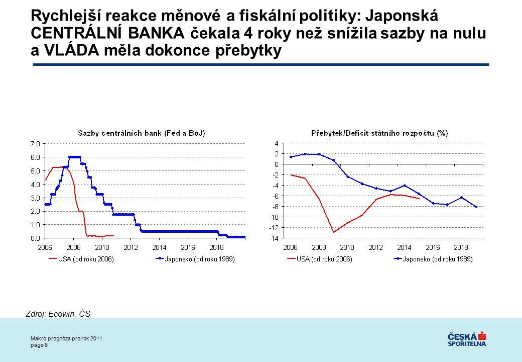 Makro prognóza pro rok 2011 page 6 Rychlejší reakce měnové a fiskální politiky: Japonská CENTRÁLNÍ BANKA čekala 4 roky než snížila sazby na nulu a VLÁDA měla dokonce přebytky Zdroj: Ecowin, ČS