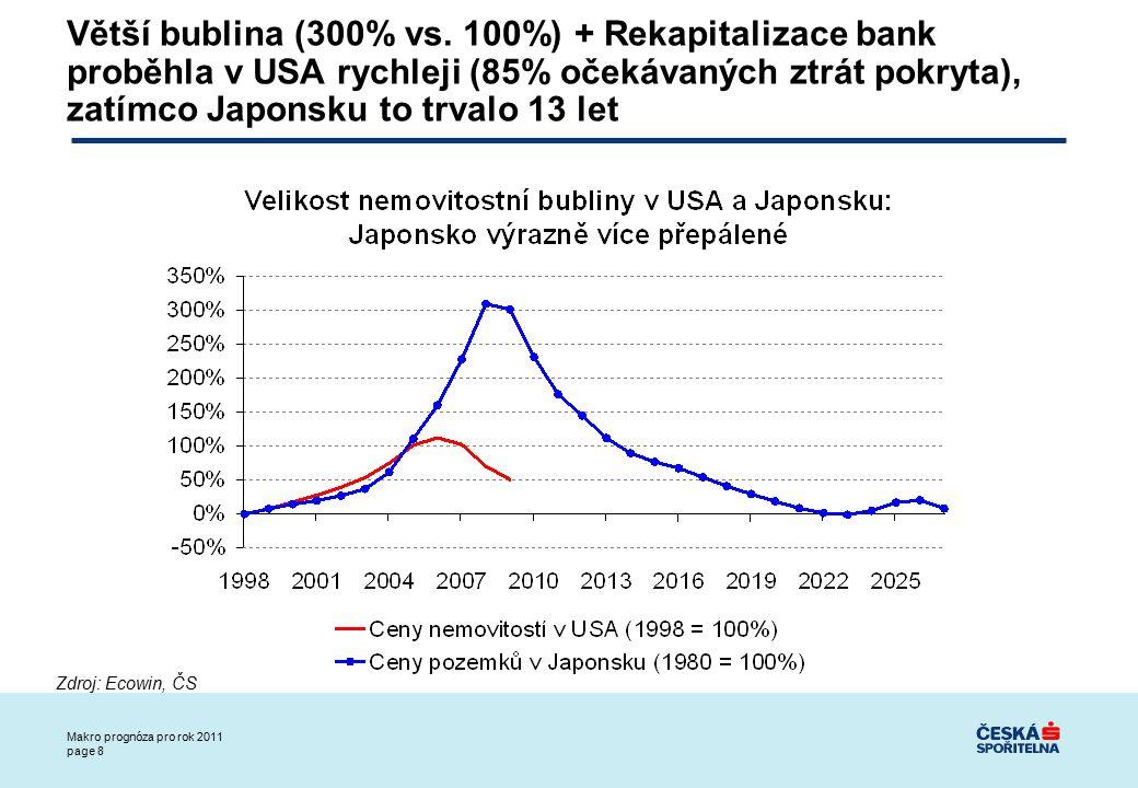 Makro prognóza pro rok 2011 page 19 Nový NORMAL?