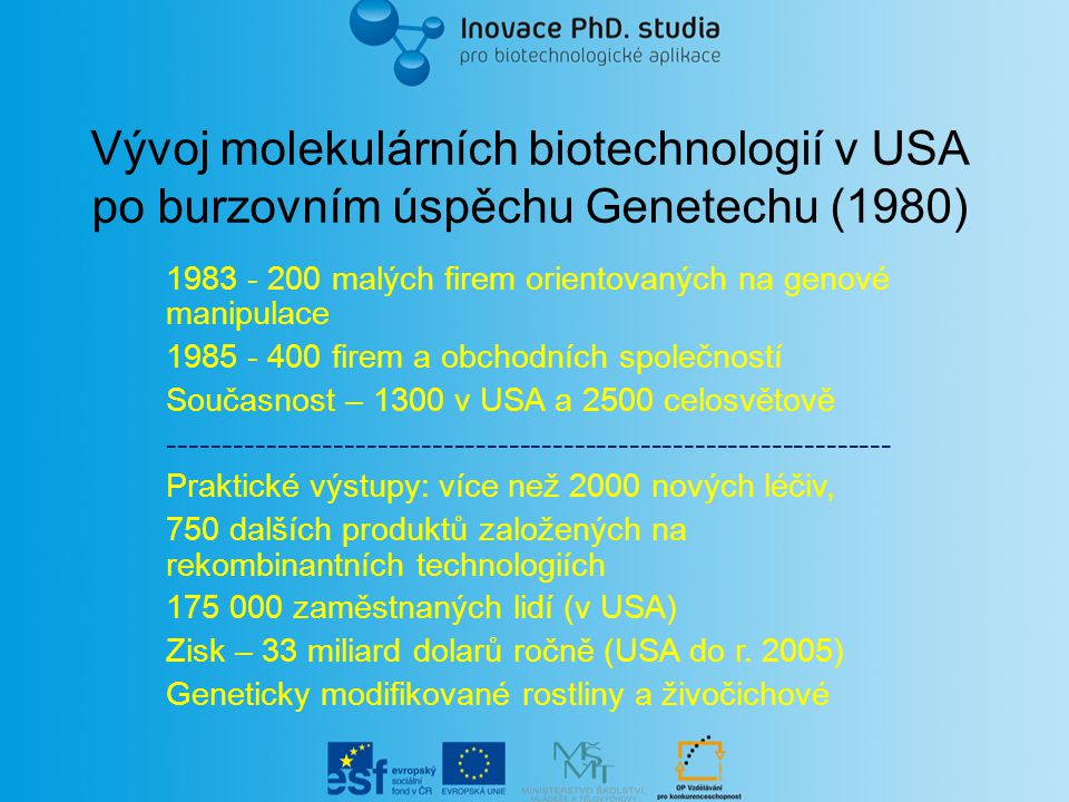 Vývoj molekulárních biotechnologií v USA po burzovním úspěchu Genetechu (1980) 1983 - 200 malých firem orientovaných na genové manipulace 1985 - 400 firem a obchodních společností Současnost – 1300 v USA a 2500 celosvětově ------------------------------------------------------------------ Praktické výstupy: více než 2000 nových léčiv, 750 dalších produktů založených na rekombinantních technologiích 175 000 zaměstnaných lidí (v USA) Zisk – 33 miliard dolarů ročně (USA do r.