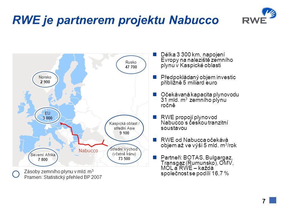 RWE je partnerem projektu Nabucco Norsko 2 900 EU 3 000 Severní Afrika 7 800 Rusko 47 700 Střední Východ (včetně Íránu) 73 500 Kaspická oblast / střední Asie 9 100 Nabucco Zásoby zemního plynu v mld.