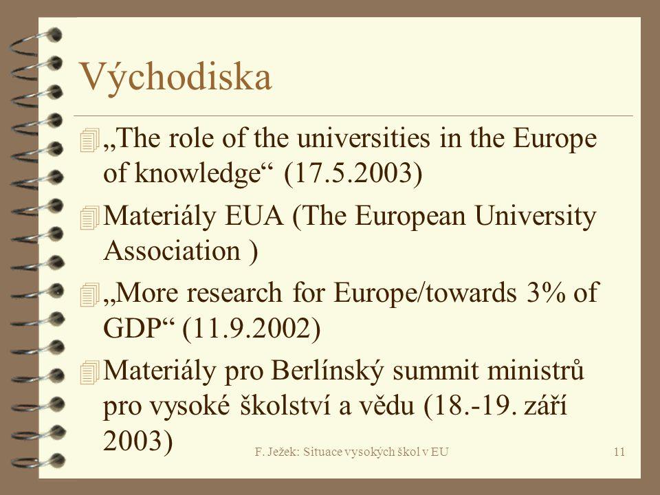 "F. Ježek: Situace vysokých škol v EU11 Východiska 4 ""The role of the universities in the Europe of knowledge"" (17.5.2003) 4 Materiály EUA (The Europea"