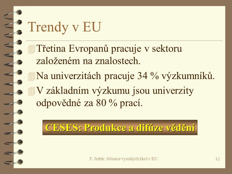 F. Ježek: Situace vysokých škol v EU12 Trendy v EU 4 Třetina Evropanů pracuje v sektoru založeném na znalostech. 4 Na univerzitách pracuje 34 % výzkum