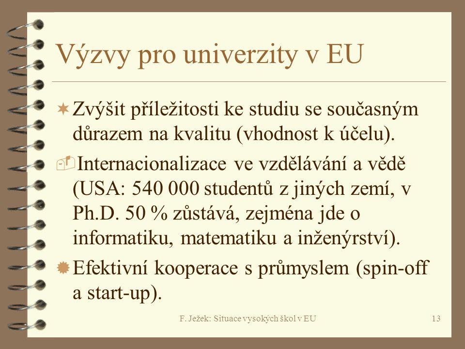 F. Ježek: Situace vysokých škol v EU13 Výzvy pro univerzity v EU ¬ Zvýšit příležitosti ke studiu se současným důrazem na kvalitu (vhodnost k účelu). 