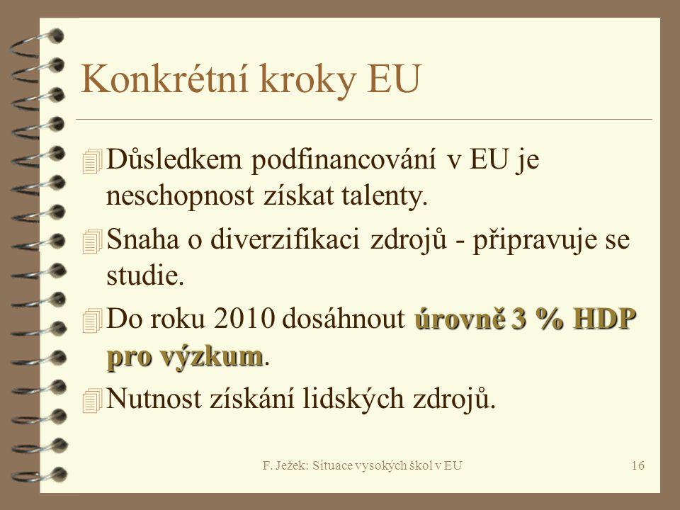F. Ježek: Situace vysokých škol v EU16 Konkrétní kroky EU 4 Důsledkem podfinancování v EU je neschopnost získat talenty. 4 Snaha o diverzifikaci zdroj