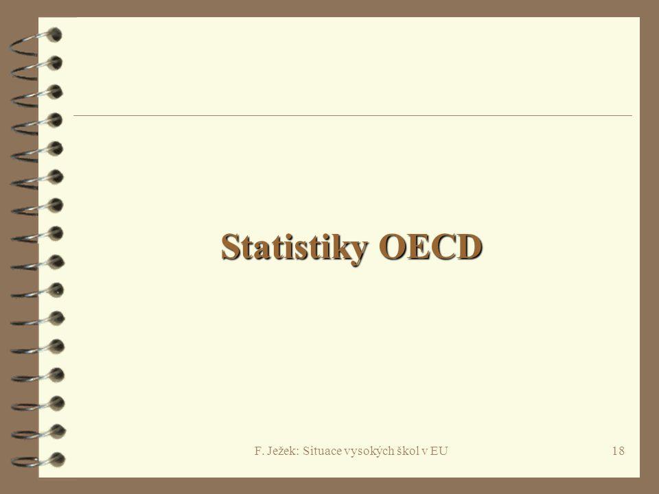 F. Ježek: Situace vysokých škol v EU18 Statistiky OECD