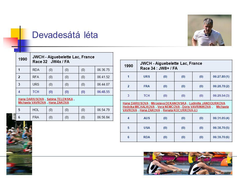 Devadesátá léta 1990 JWCH - Aiguebelette Lac, France Race 32 JW4x / FA 1RDA(0) 06:36.75 2RFA(0) 06:41.52 3URS(0) 06:44.07 4TCH(0) 06:48.55 Hana DARIUS
