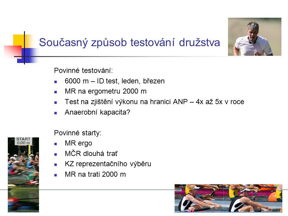 Současný způsob testování družstva Povinné testování: 6000 m – ID test, leden, březen MR na ergometru 2000 m Test na zjištění výkonu na hranici ANP –