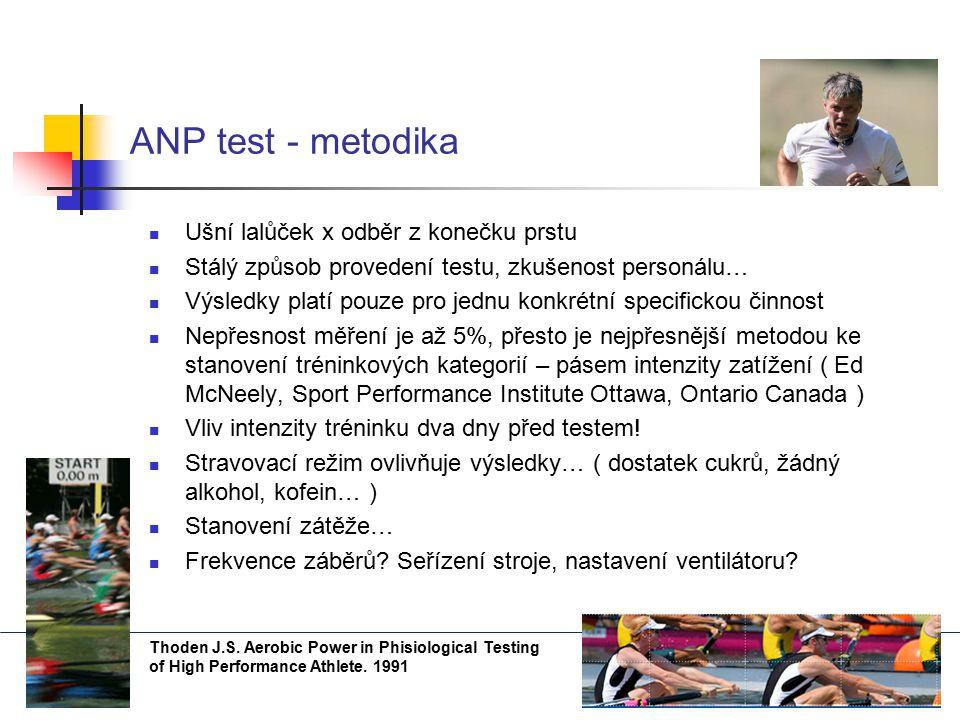 ANP test - metodika Ušní lalůček x odběr z konečku prstu Stálý způsob provedení testu, zkušenost personálu… Výsledky platí pouze pro jednu konkrétní s