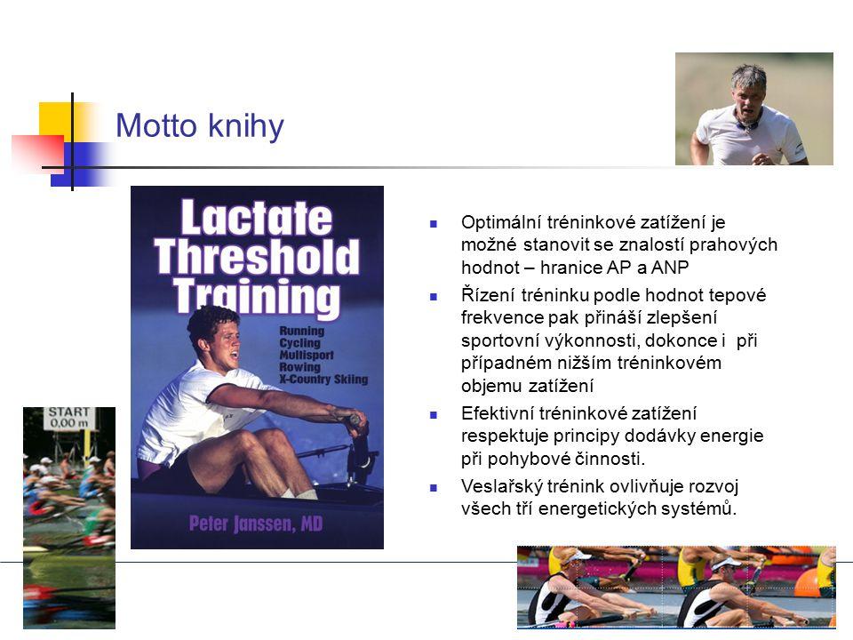 Motto knihy Optimální tréninkové zatížení je možné stanovit se znalostí prahových hodnot – hranice AP a ANP Řízení tréninku podle hodnot tepové frekve