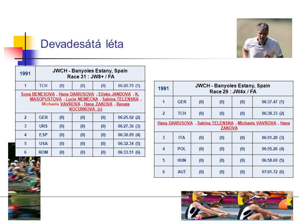 Devadesátá léta 1991 JWCH - Banyoles Estany, Spain Race 31 : JW8+ / FA 1TCH(0) 06:20.79 (1) Sona BENESOVASona BENESOVA, Hana DARIUSOVA, Eliska JANDOVA