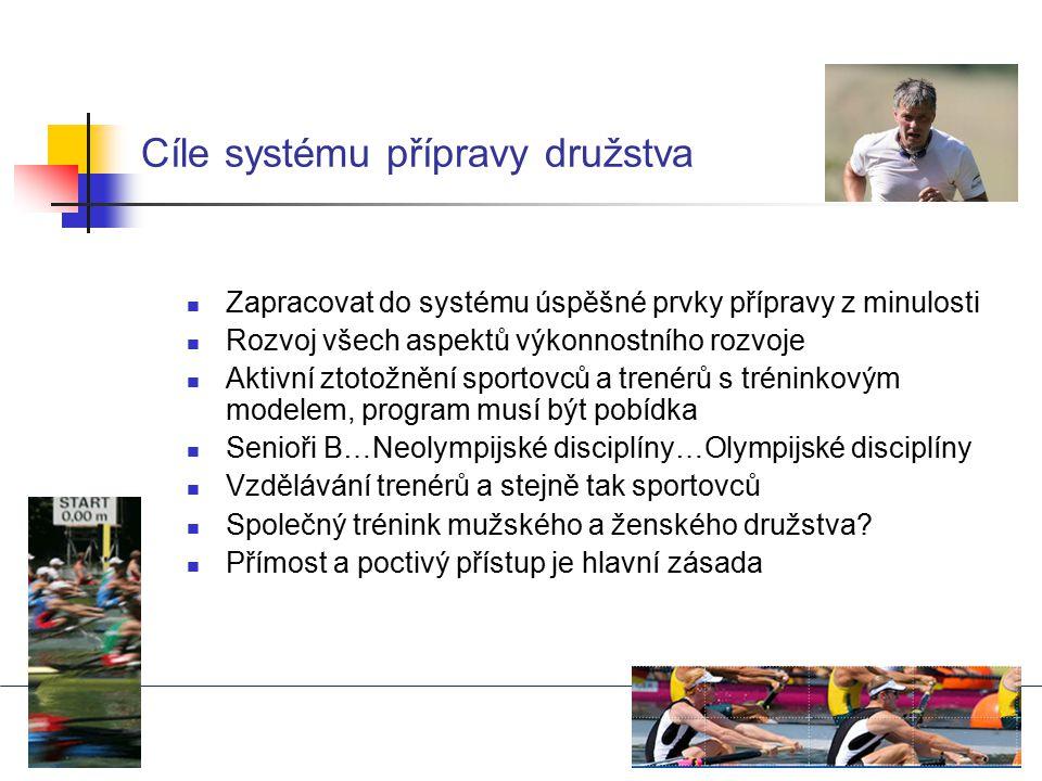 Cíle systému přípravy družstva Zapracovat do systému úspěšné prvky přípravy z minulosti Rozvoj všech aspektů výkonnostního rozvoje Aktivní ztotožnění