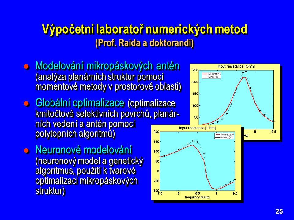 Modelování mikropáskových antén (analýza planárních struktur pomocí momentové metody v prostorové oblasti) Modelování mikropáskových antén (analýza planárních struktur pomocí momentové metody v prostorové oblasti) Globální optimalizace (optimalizace kmitočtově selektivních povrchů, planár- ních vedení a antén pomocí polytopních algoritmů) Globální optimalizace (optimalizace kmitočtově selektivních povrchů, planár- ních vedení a antén pomocí polytopních algoritmů) Neuronové modelování (neuronový model a genetický algoritmus, použití k tvarové optimalizaci mikropáskových struktur) Neuronové modelování (neuronový model a genetický algoritmus, použití k tvarové optimalizaci mikropáskových struktur) Modelování mikropáskových antén (analýza planárních struktur pomocí momentové metody v prostorové oblasti) Modelování mikropáskových antén (analýza planárních struktur pomocí momentové metody v prostorové oblasti) Globální optimalizace (optimalizace kmitočtově selektivních povrchů, planár- ních vedení a antén pomocí polytopních algoritmů) Globální optimalizace (optimalizace kmitočtově selektivních povrchů, planár- ních vedení a antén pomocí polytopních algoritmů) Neuronové modelování (neuronový model a genetický algoritmus, použití k tvarové optimalizaci mikropáskových struktur) Neuronové modelování (neuronový model a genetický algoritmus, použití k tvarové optimalizaci mikropáskových struktur) 25 Výpočetní laboratoř numerických metod (Prof.