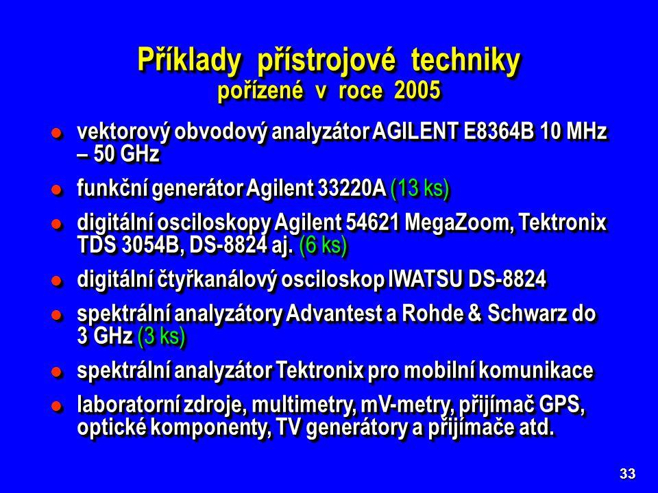 33 Příklady přístrojové techniky pořízené v roce 2005 vektorový obvodový analyzátor AGILENT E8364B 10 MHz – 50 GHz vektorový obvodový analyzátor AGILENT E8364B 10 MHz – 50 GHz funkční generátor Agilent 33220A (13 ks) funkční generátor Agilent 33220A (13 ks) digitální osciloskopy Agilent 54621 MegaZoom, Tektronix TDS 3054B, DS-8824 aj.