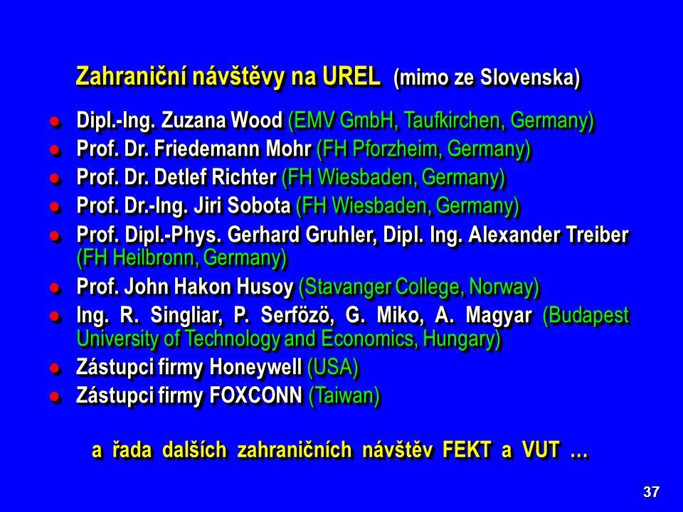 37 Zahraniční návštěvy na UREL (mimo ze Slovenska) Dipl.-Ing.