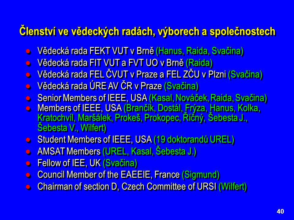 Členství ve vědeckých radách, výborech a společnostech 40 Vědecká rada FEKT VUT v Brně (Hanus, Raida, Svačina) Vědecká rada FEKT VUT v Brně (Hanus, Raida, Svačina) Vědecká rada FIT VUT a FVT UO v Brně (Raida) Vědecká rada FIT VUT a FVT UO v Brně (Raida) Vědecká rada FEL ČVUT v Praze a FEL ZČU v Plzni (Svačina) Vědecká rada FEL ČVUT v Praze a FEL ZČU v Plzni (Svačina) Vědecká rada ÚRE AV ČR v Praze (Svačina) Vědecká rada ÚRE AV ČR v Praze (Svačina) Senior Members of IEEE, USA (Kasal, Nováček, Raida, Svačina) Senior Members of IEEE, USA (Kasal, Nováček, Raida, Svačina) Members of IEEE, USA (Brančík, Dostál, Frýza, Hanus, Kolka, Kratochvíl, Maršálek, Prokeš, Prokopec, Říčný, Šebesta J., Šebesta V., Wilfert) Members of IEEE, USA (Brančík, Dostál, Frýza, Hanus, Kolka, Kratochvíl, Maršálek, Prokeš, Prokopec, Říčný, Šebesta J., Šebesta V., Wilfert) Student Members of IEEE, USA (19 doktorandů UREL) Student Members of IEEE, USA (19 doktorandů UREL) AMSAT Members (UREL, Kasal, Šebesta J.) AMSAT Members (UREL, Kasal, Šebesta J.) Fellow of IEE, UK (Svačina) Fellow of IEE, UK (Svačina) Council Member of the EAEEIE, France (Sigmund) Council Member of the EAEEIE, France (Sigmund) Chairman of section D, Czech Committee of URSI (Wilfert) Chairman of section D, Czech Committee of URSI (Wilfert) Vědecká rada FEKT VUT v Brně (Hanus, Raida, Svačina) Vědecká rada FEKT VUT v Brně (Hanus, Raida, Svačina) Vědecká rada FIT VUT a FVT UO v Brně (Raida) Vědecká rada FIT VUT a FVT UO v Brně (Raida) Vědecká rada FEL ČVUT v Praze a FEL ZČU v Plzni (Svačina) Vědecká rada FEL ČVUT v Praze a FEL ZČU v Plzni (Svačina) Vědecká rada ÚRE AV ČR v Praze (Svačina) Vědecká rada ÚRE AV ČR v Praze (Svačina) Senior Members of IEEE, USA (Kasal, Nováček, Raida, Svačina) Senior Members of IEEE, USA (Kasal, Nováček, Raida, Svačina) Members of IEEE, USA (Brančík, Dostál, Frýza, Hanus, Kolka, Kratochvíl, Maršálek, Prokeš, Prokopec, Říčný, Šebesta J., Šebesta V., Wilfert) Members of IEEE, USA (Brančík, Dostál, Frýza, 