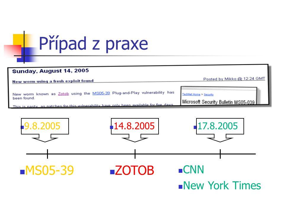 Případ z praxe 9.8.2005 17.8.2005 14.8.2005 MS05-39 ZOTOB CNN New York Times