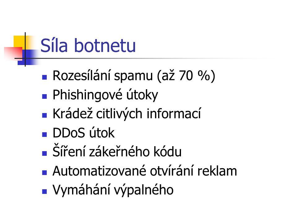 Síla botnetu Rozesílání spamu (až 70 %) Phishingové útoky Krádež citlivých informací DDoS útok Šíření zákeřného kódu Automatizované otvírání reklam Vy