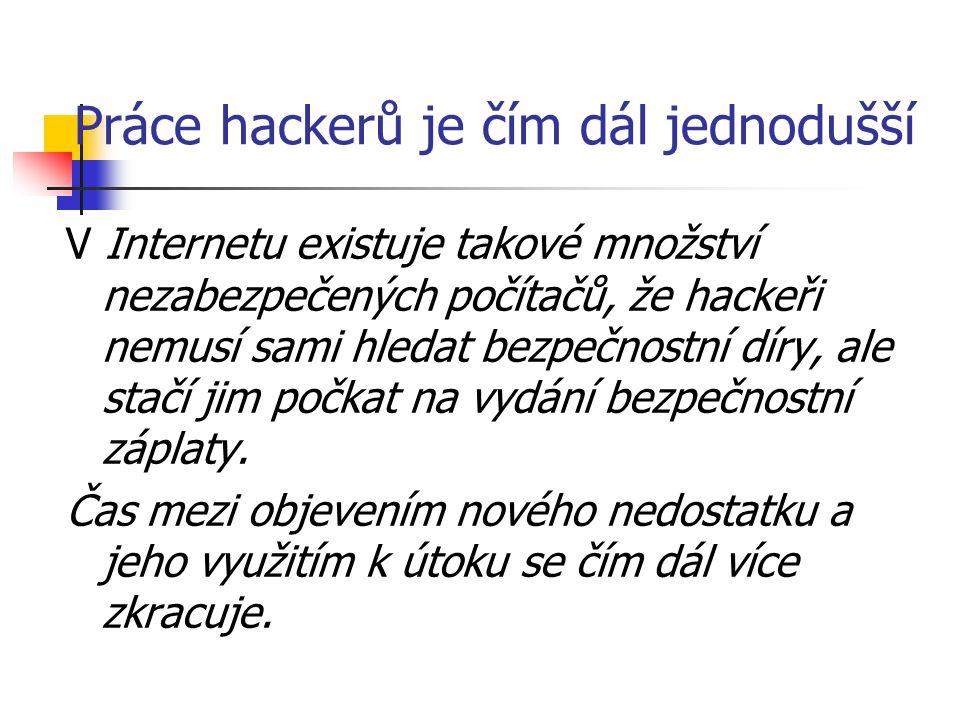 Práce hackerů je čím dál jednodušší V Internetu existuje takové množství nezabezpečených počítačů, že hackeři nemusí sami hledat bezpečnostní díry, al