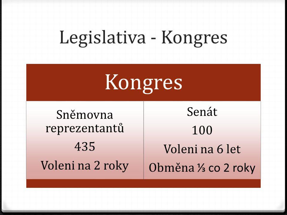 Legislativa - Kongres Kongres Sněmovna reprezentantů 435 Voleni na 2 roky Senát 100 Voleni na 6 let Obměna ⅓ co 2 roky