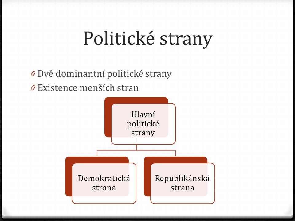 Politické strany 0 Dvě dominantní politické strany 0 Existence menších stran Hlavní politické strany Demokratická strana Republikánská strana