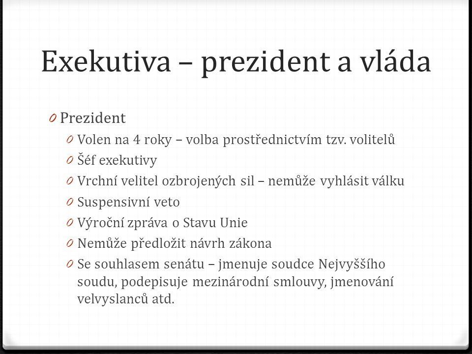 Exekutiva – prezident a vláda 0 Prezident 0 Volen na 4 roky – volba prostřednictvím tzv.