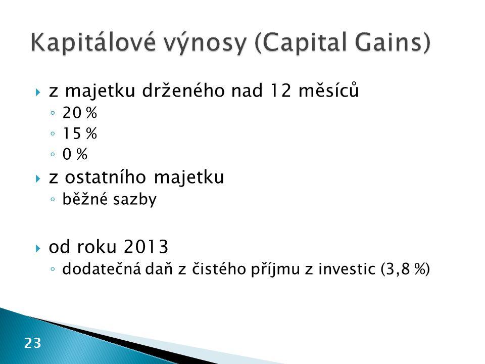 23  z majetku drženého nad 12 měsíců ◦ 20 % ◦ 15 % ◦ 0 %  z ostatního majetku ◦ běžné sazby  od roku 2013 ◦ dodatečná daň z čistého příjmu z invest