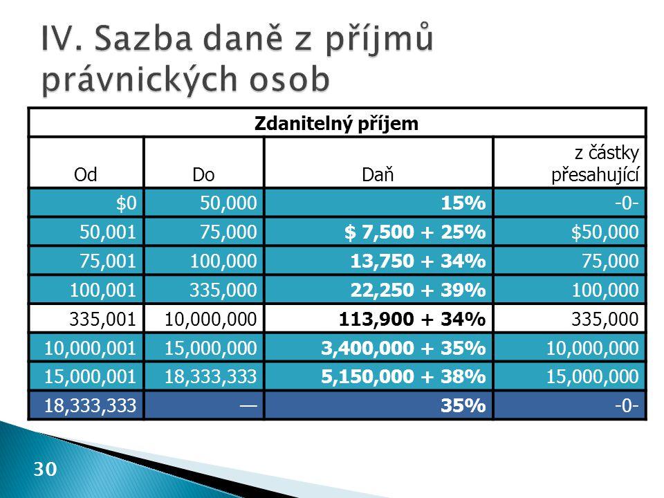 30 Zdanitelný příjem OdDoDaň z částky přesahující $050,00015%-0- 50,00175,000$ 7,500 + 25%$50,000 75,001100,00013,750 + 34%75,000 100,001335,00022,250